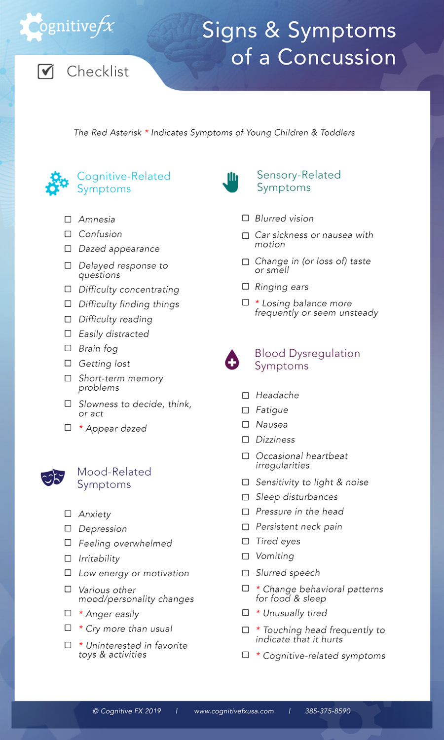 This signs and symptoms of a concussion checklist is part of a guide that answers commonly asked questions about concussion symptoms.